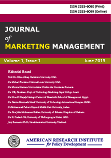 thesis paper on marketing management
